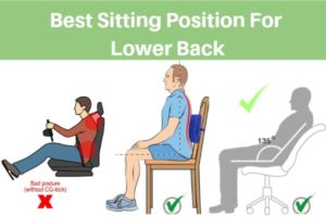 Best Sitting Position For Lower Back to reduce pain